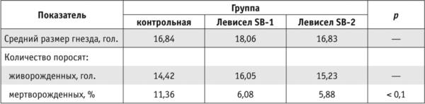zzr-2020-SV-013-table-002.png