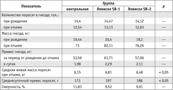 zzr-2020-SV-013-table-003.png